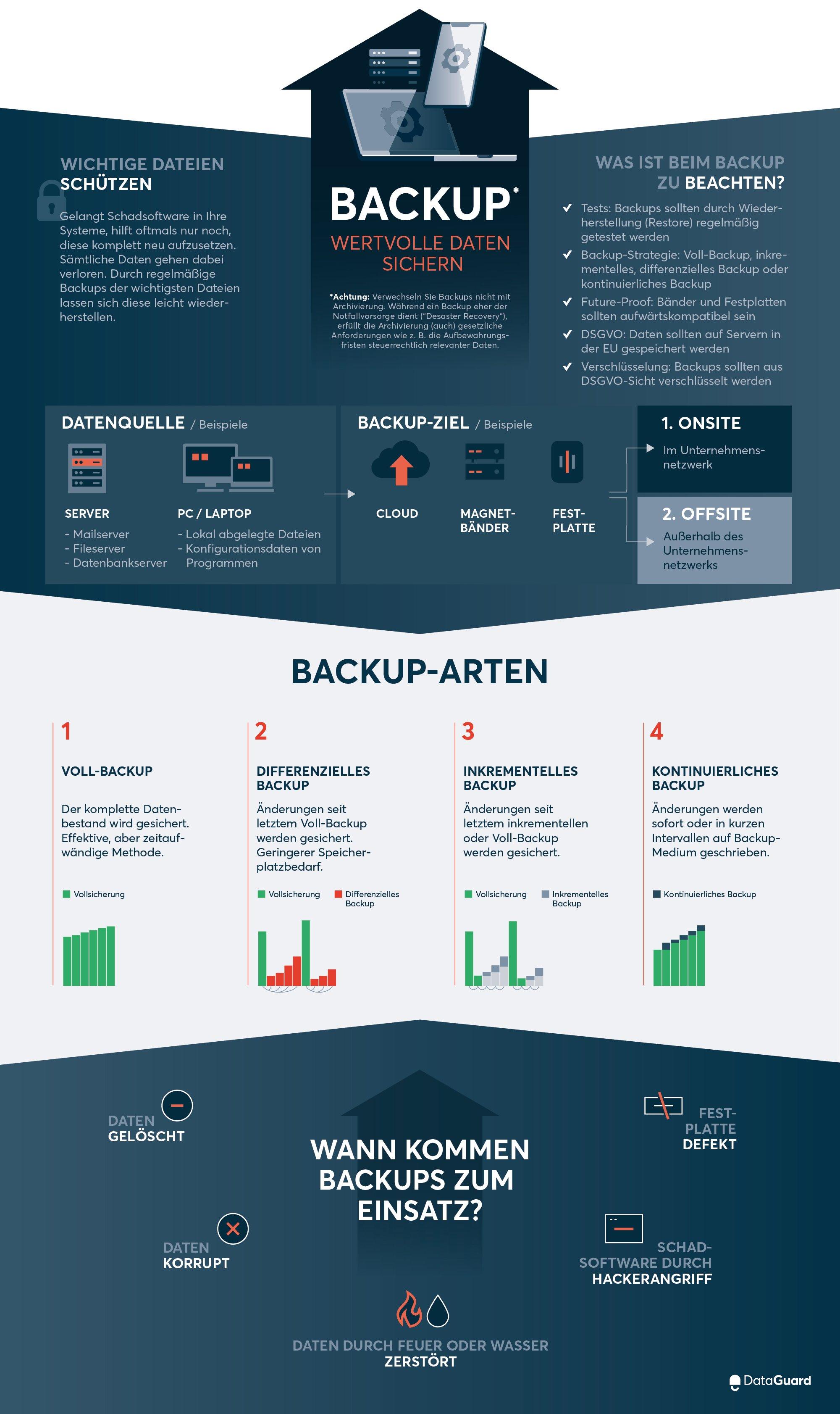 backup_DE